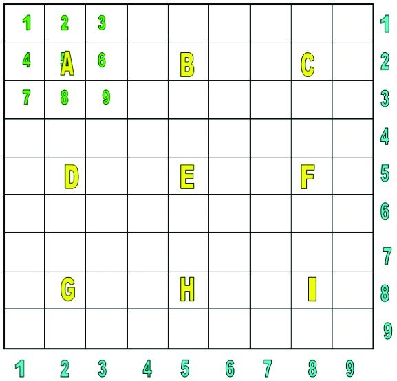 VIE Magazine Thinking inside the box Sudoku Solution